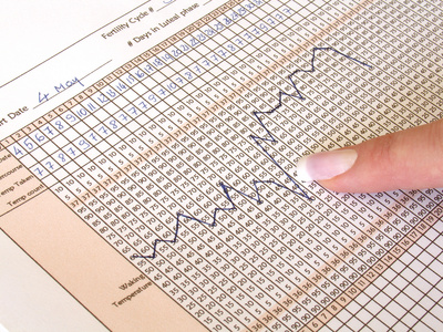 learn the various techniques to accurately predict ovulation